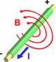elettromagnetismo:teorema_ampere.png